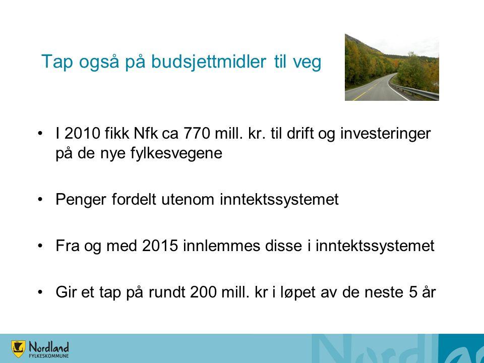 Tap også på budsjettmidler til veg I 2010 fikk Nfk ca 770 mill.