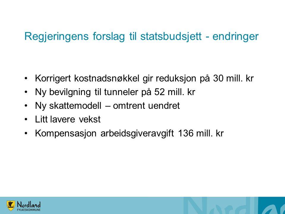 Regjeringens forslag til statsbudsjett - endringer Korrigert kostnadsnøkkel gir reduksjon på 30 mill.