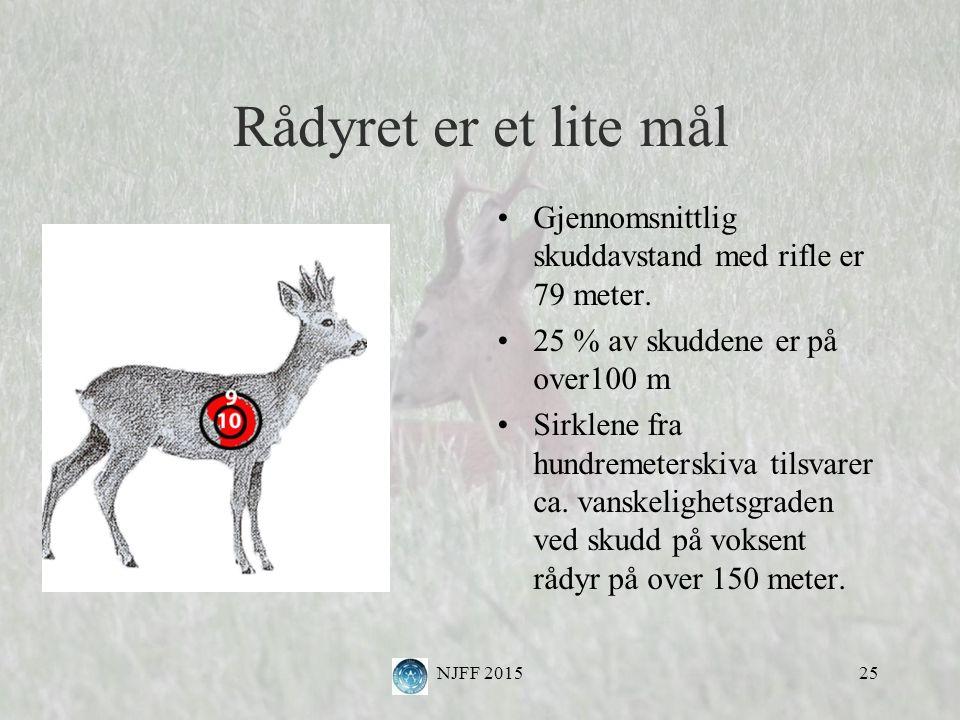 Rådyret er et lite mål Gjennomsnittlig skuddavstand med rifle er 79 meter.