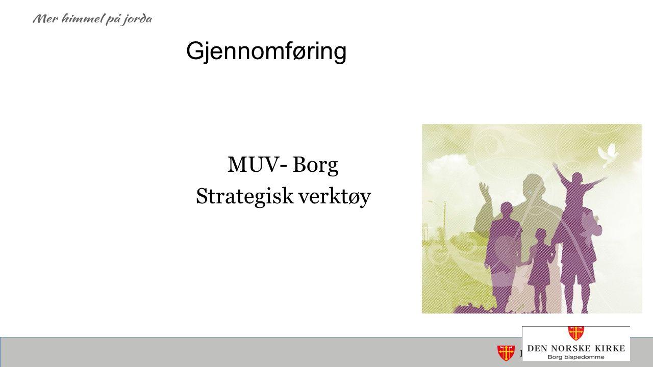 Gjennomføring MUV- Borg Strategisk verktøy