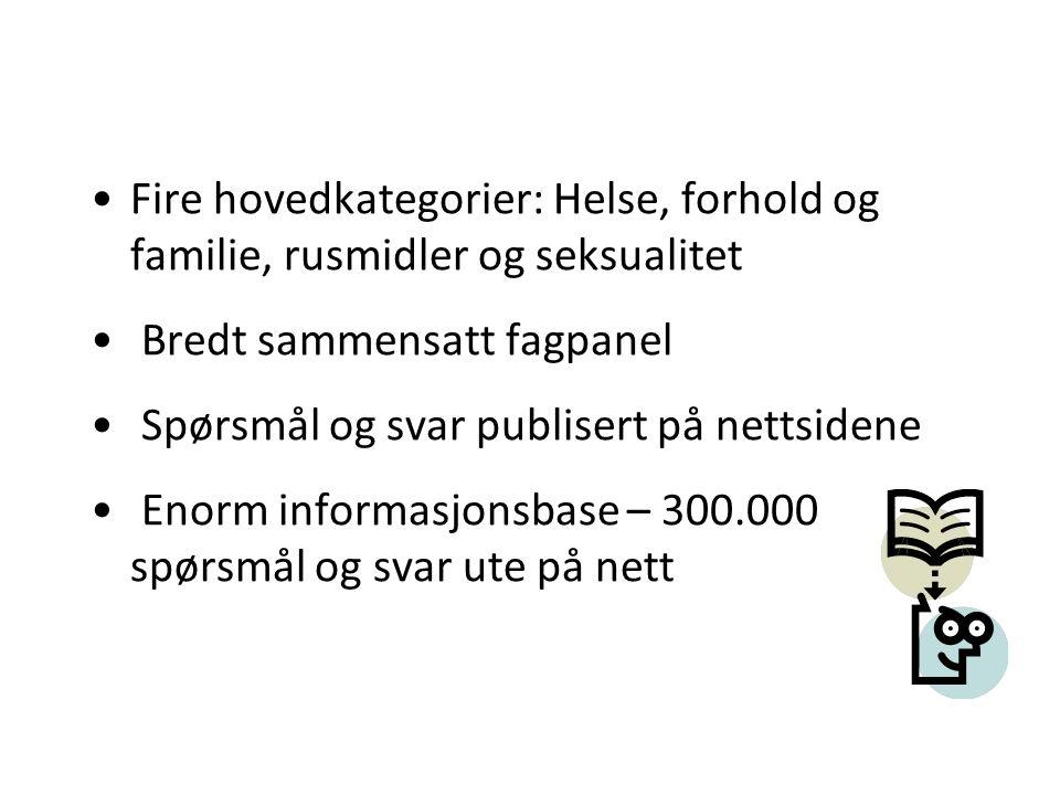 Hva er Klara Klok? Hovedmål: god og lett tilgjengelig helseinformasjon Startet i Nordland i 2000 – nasjonalt i 2002 Målgruppen Nordland fylkeskommune