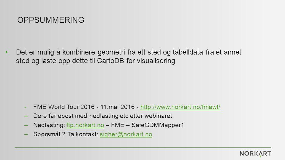 OPPSUMMERING -FME World Tour 2016 - 11.mai 2016 - http://www.norkart.no/fmewt/http://www.norkart.no/fmewt/ –Dere får epost med nedlasting etc etter webinaret.