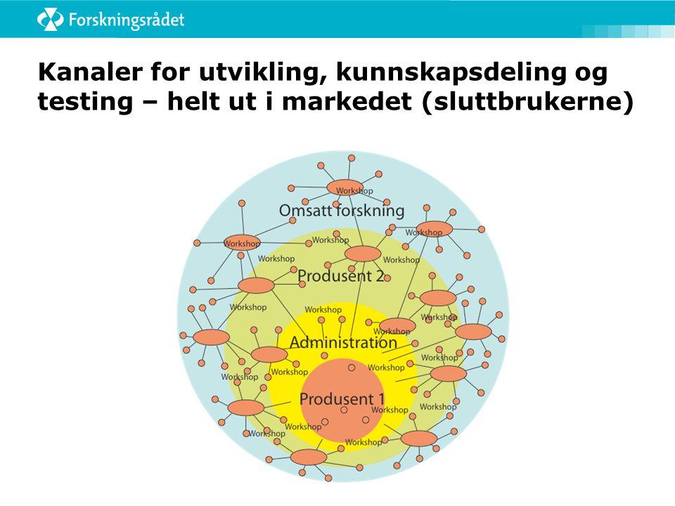 Kanaler for utvikling, kunnskapsdeling og testing – helt ut i markedet (sluttbrukerne)