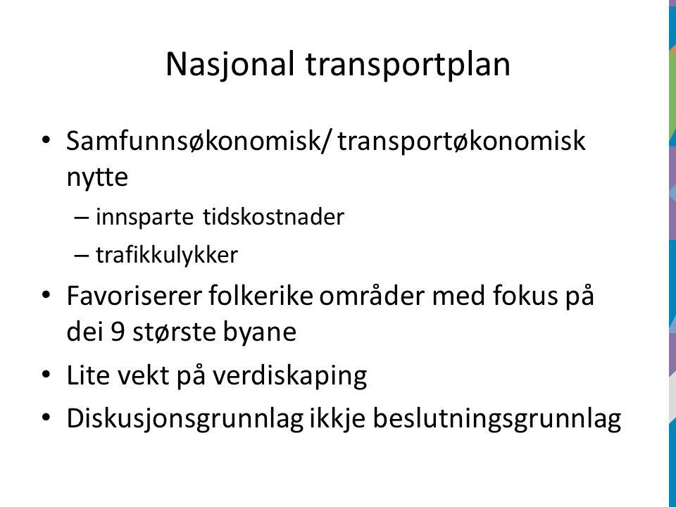 Nasjonal transportplan Samfunnsøkonomisk/ transportøkonomisk nytte – innsparte tidskostnader – trafikkulykker Favoriserer folkerike områder med fokus på dei 9 største byane Lite vekt på verdiskaping Diskusjonsgrunnlag ikkje beslutningsgrunnlag