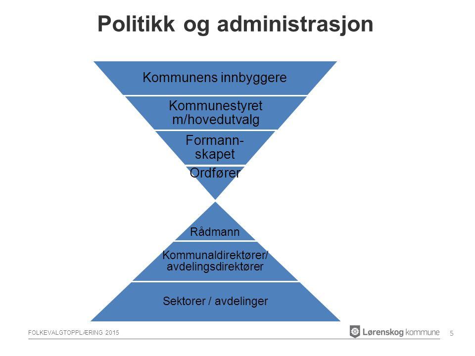 2011-2015 2015-2019 Politisk representasjon 6 FOLKEVALGTOPPLÆRING 2015