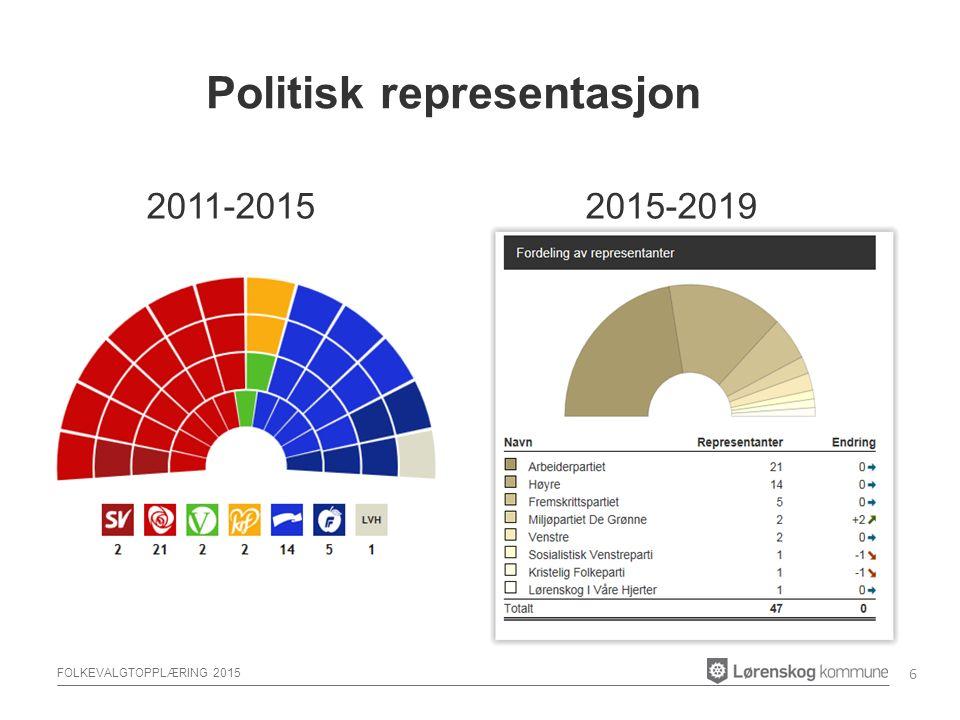 Politisk organisering 2011 - 2015 7