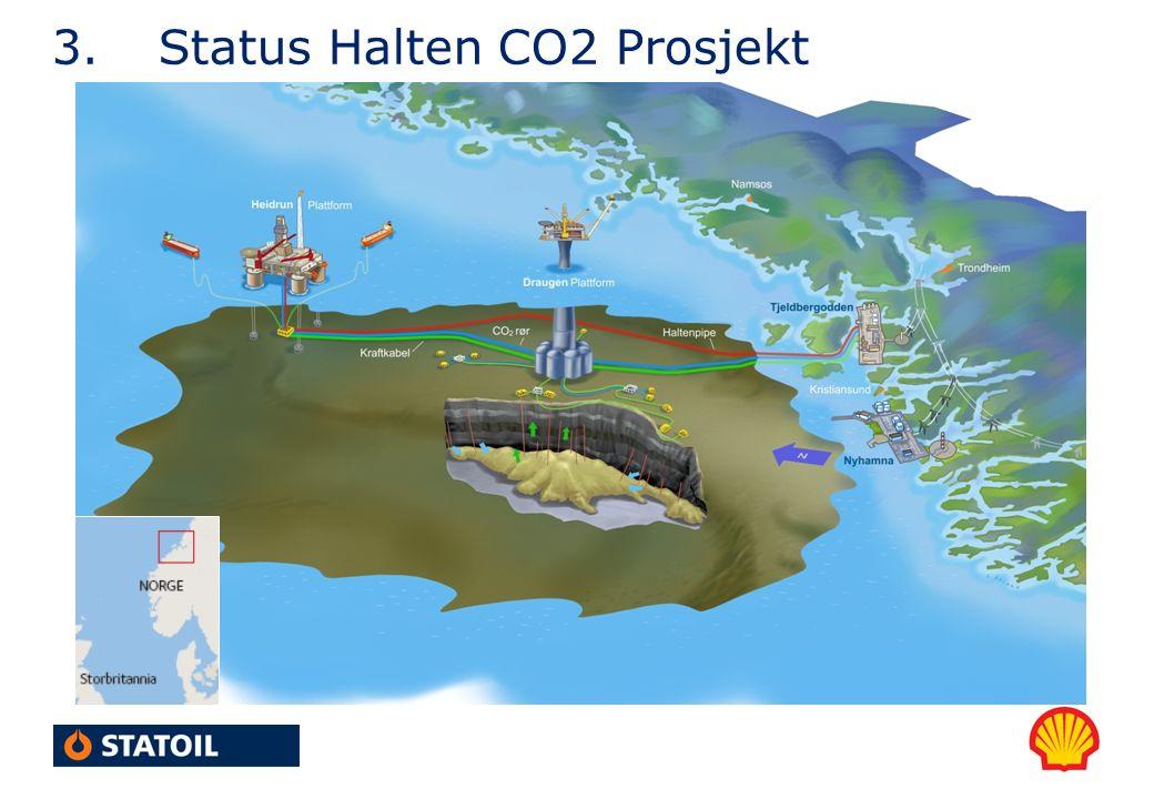3.Status Gasskraftverk med rensing av eksosgass Forbedring og integrering effektiviserer og reduserer kostnader Moden teknologi, men ikke på et anlegg av denne størrelsen Vil rense over 80 prosent av CO 2 i eksosgassen Ca 2,1mtonn CO 2 fanges årlig.
