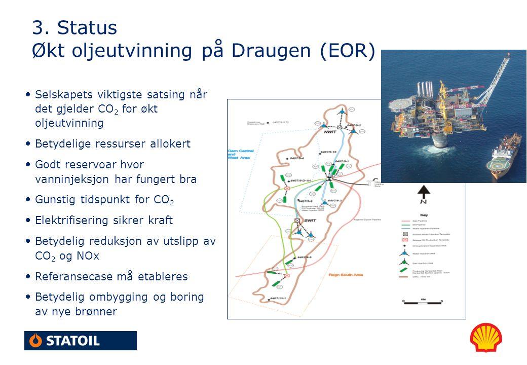 3. Status Økt oljeutvinning på Draugen (EOR) Selskapets viktigste satsing når det gjelder CO 2 for økt oljeutvinning Betydelige ressurser allokert God