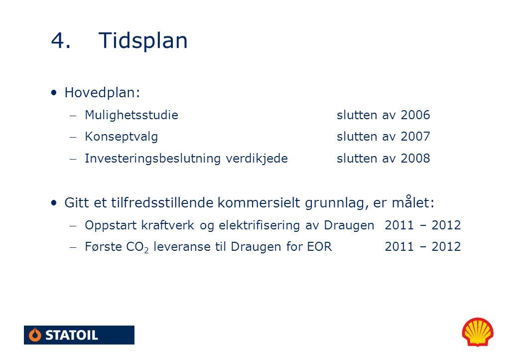 4.Tidsplan Hovedplan: – Mulighetsstudieslutten av 2006 – Konseptvalg slutten av 2007 – Investeringsbeslutning verdikjedeslutten av 2008 Gitt et tilfre