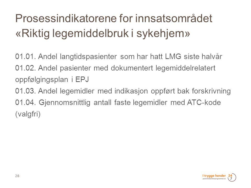 Prosessindikatorene for innsatsområdet «Riktig legemiddelbruk i sykehjem» 01.01. Andel langtidspasienter som har hatt LMG siste halvår 01.02. Andel pa