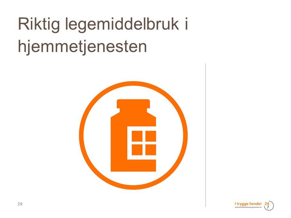 Riktig legemiddelbruk i hjemmetjenesten Bunntekst 29