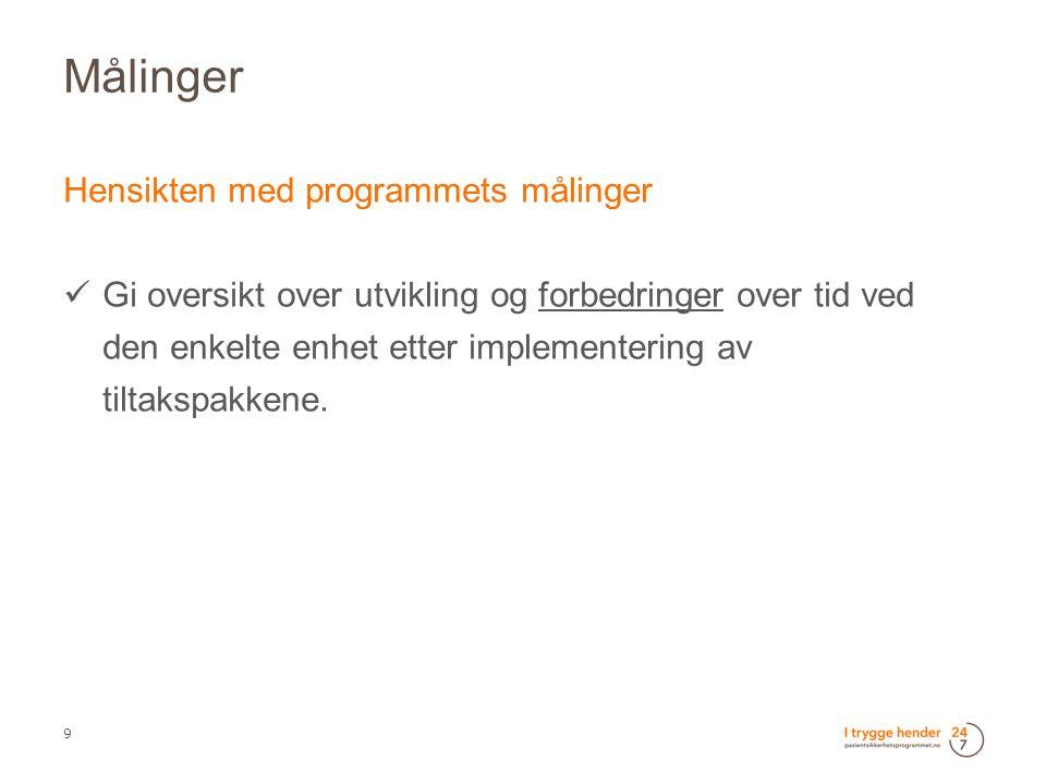 Målinger  Hensikten med programmets målinger Gi oversikt over utvikling og forbedringer over tid ved den enkelte enhet etter implementering av tiltak