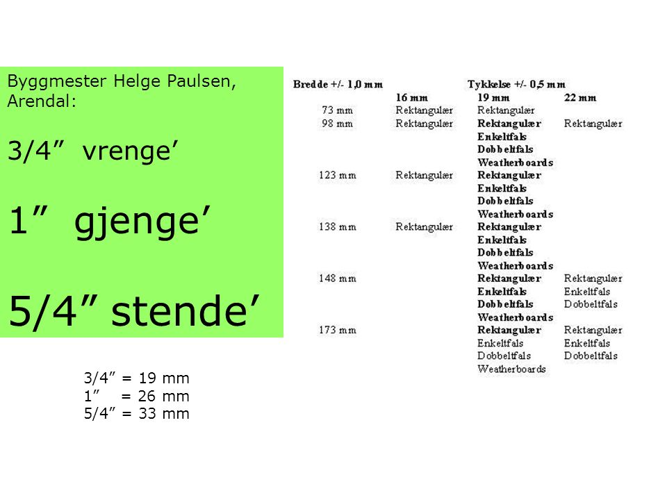 """Byggmester Helge Paulsen, Arendal: 3/4"""" vrenge' 1"""" gjenge' 5/4"""" stende' 3/4"""" = 19 mm 1"""" = 26 mm 5/4"""" = 33 mm"""