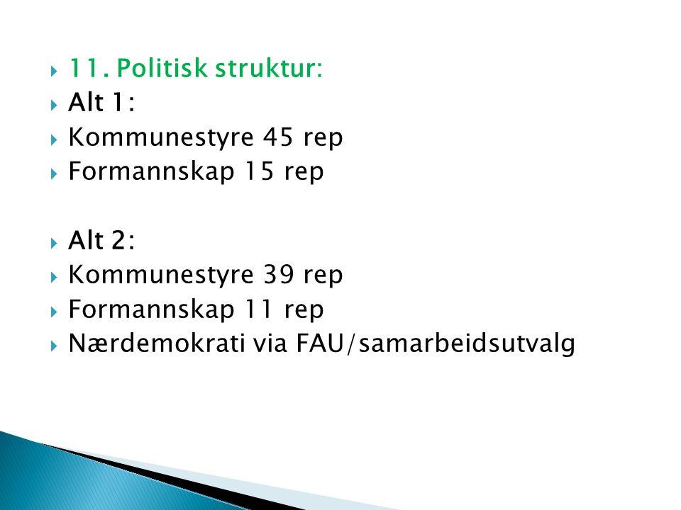  11. Politisk struktur:  Alt 1:  Kommunestyre 45 rep  Formannskap 15 rep  Alt 2:  Kommunestyre 39 rep  Formannskap 11 rep  Nærdemokrati via FA