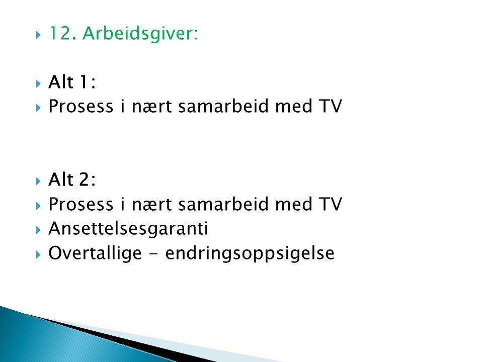 12. Arbeidsgiver:  Alt 1:  Prosess i nært samarbeid med TV  Alt 2:  Prosess i nært samarbeid med TV  Ansettelsesgaranti  Overtallige - endring