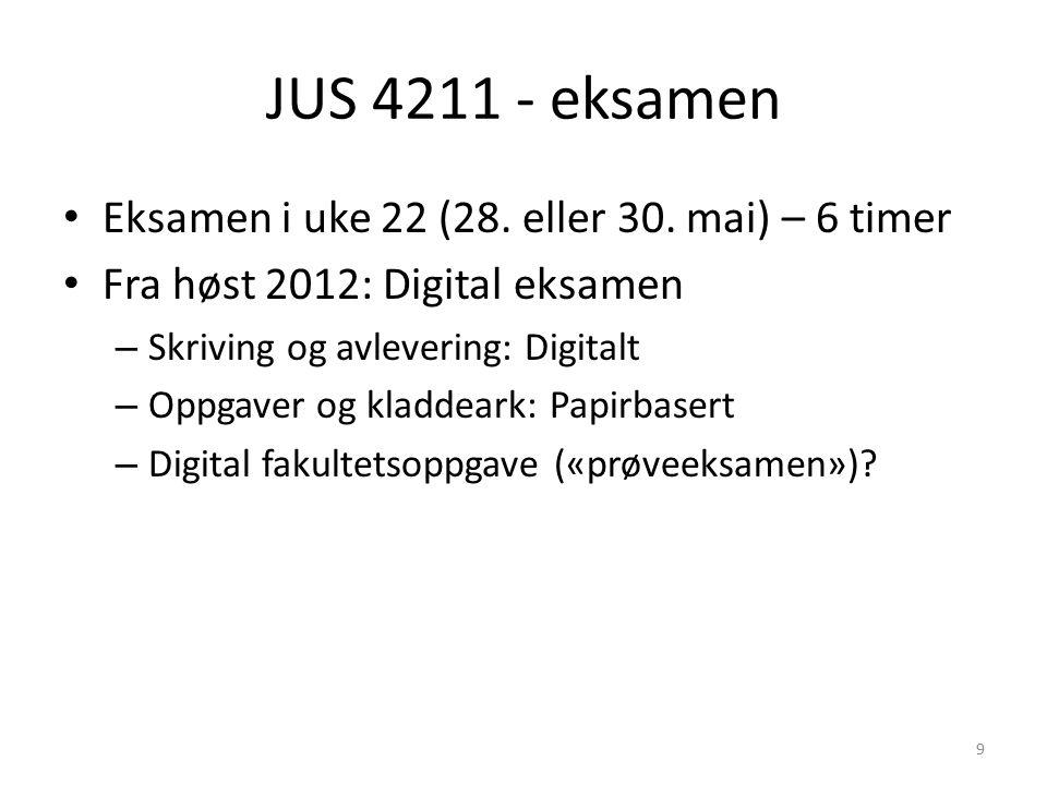 JUS 4211 - eksamen Eksamen i uke 22 (28. eller 30.