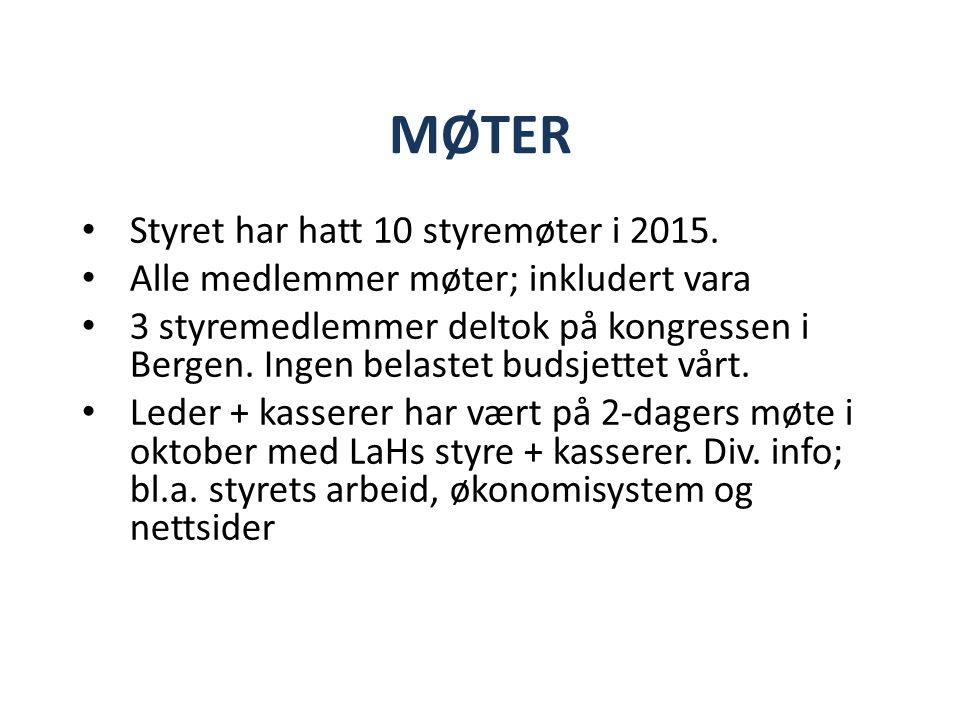 MØTER Styret har hatt 10 styremøter i 2015.