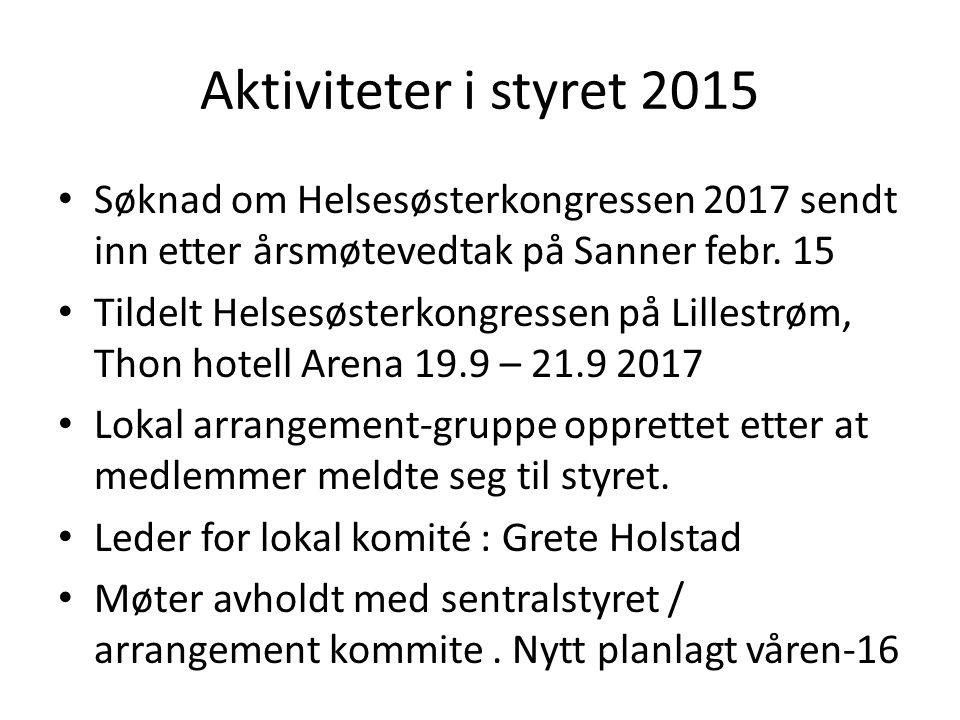 Aktiviteter i styret 2015 Søknad om Helsesøsterkongressen 2017 sendt inn etter årsmøtevedtak på Sanner febr.
