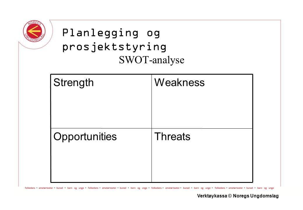 SWOT-analyse ThreatsOpportunities WeaknessStrength Verktøykassa © Noregs Ungdomslag Planlegging og prosjektstyring