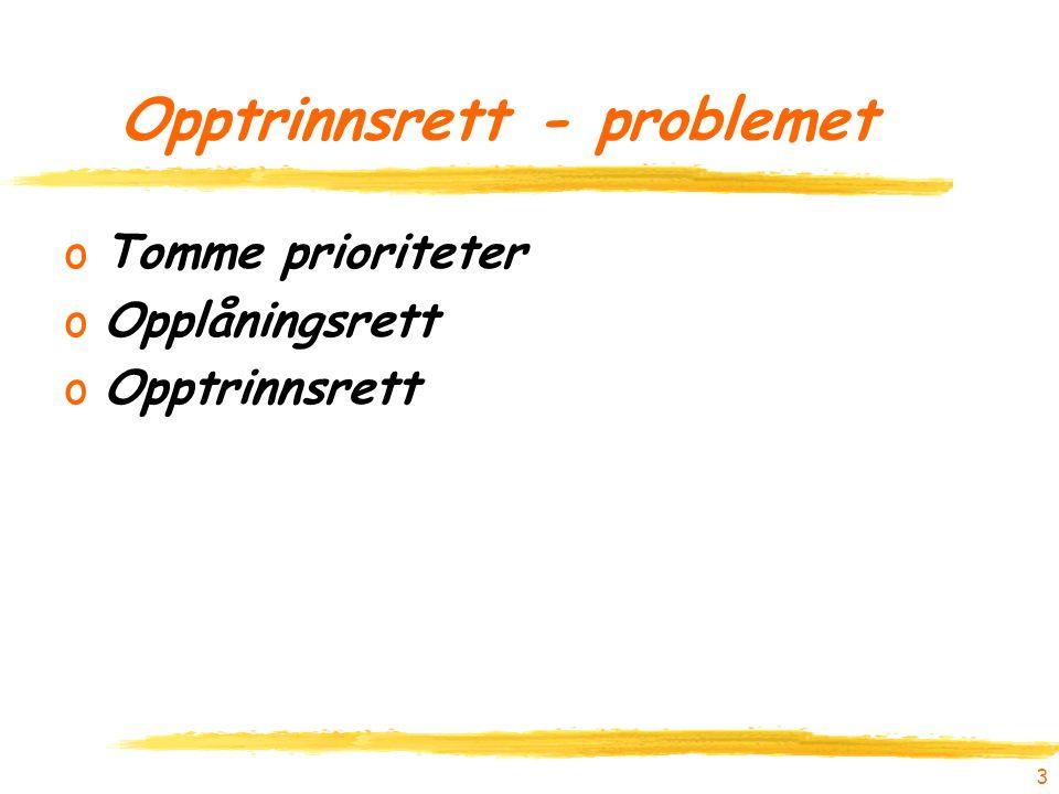 Opptrinnsrett - problemet oTomme prioriteter oOpplåningsrett oOpptrinnsrett 3