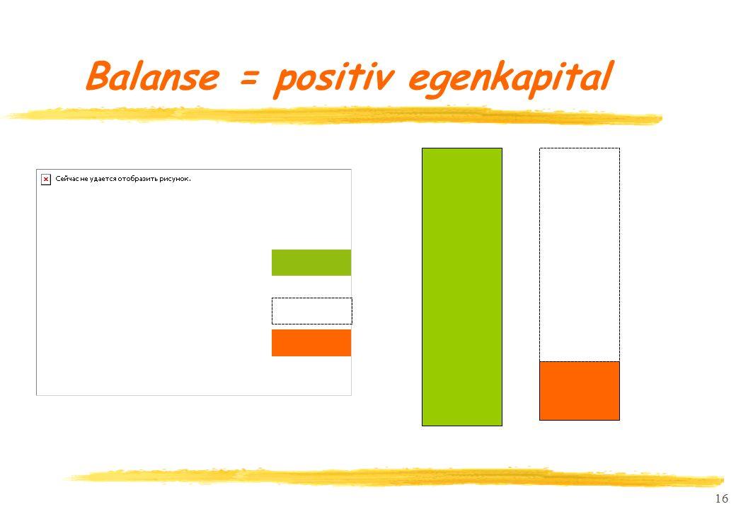 16 Balanse = positiv egenkapital