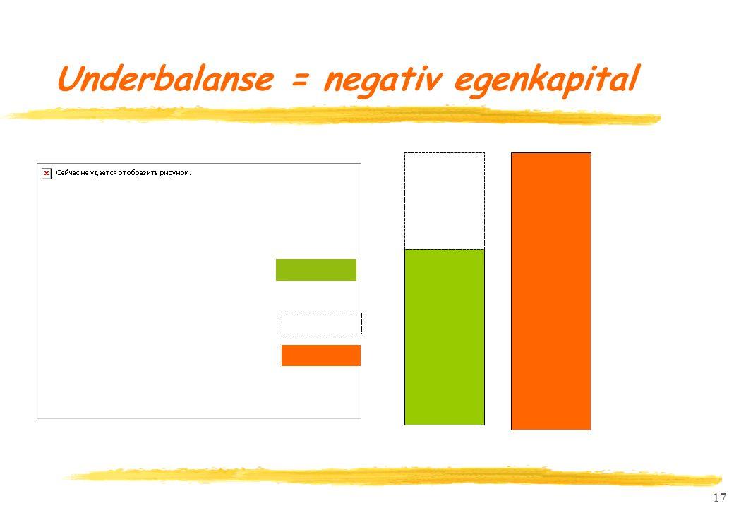 17 Underbalanse = negativ egenkapital
