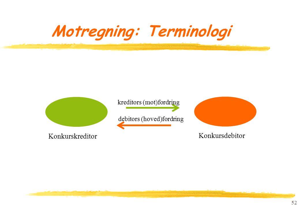 52 Motregning: Terminologi Konkurskreditor Konkursdebitor kreditors (mot)fordring debitors (hoved)fordring