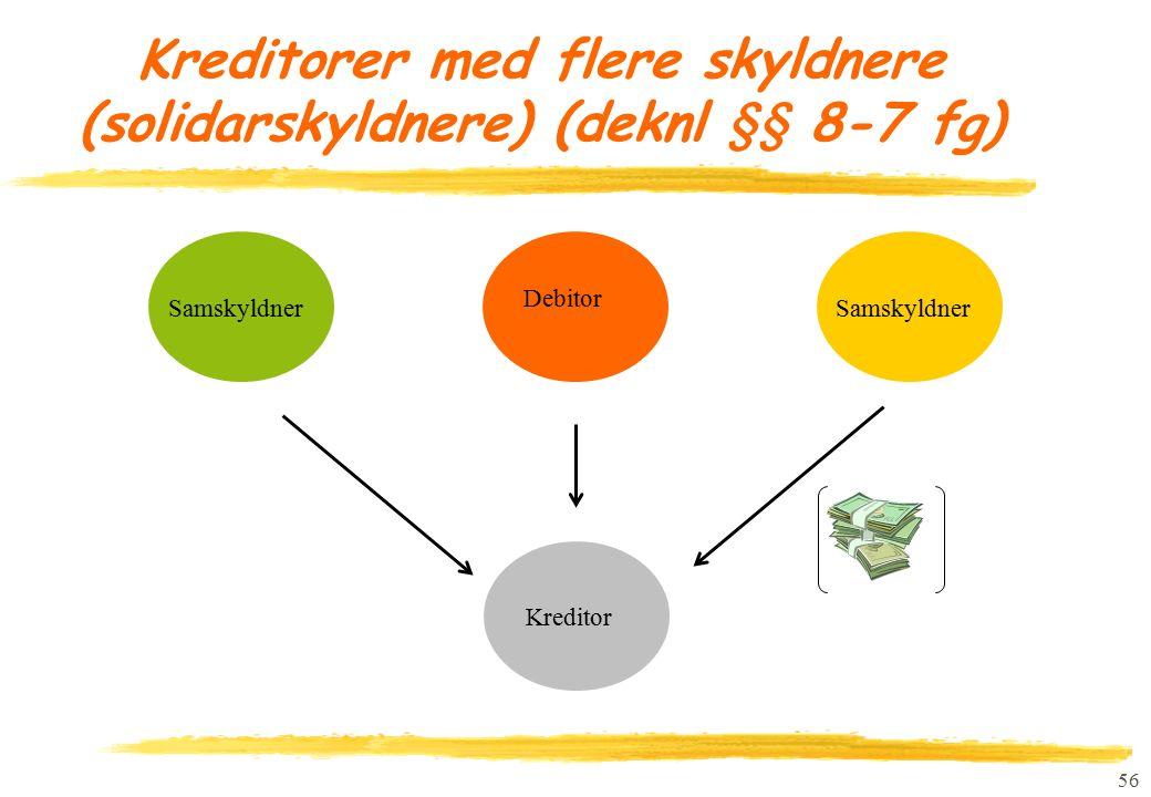 56 Kreditorer med flere skyldnere (solidarskyldnere) (deknl §§ 8-7 fg) Samskyldner Kreditor Debitor Samskyldner