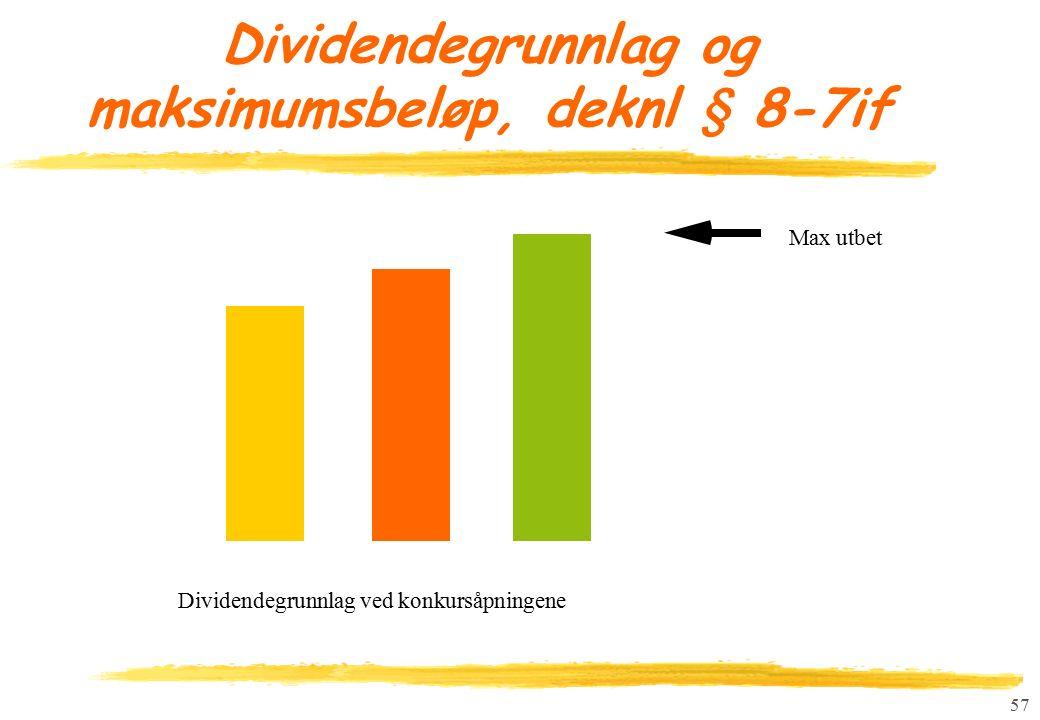 57 Dividendegrunnlag ved konkursåpningene Max utbet Dividendegrunnlag og maksimumsbeløp, deknl § 8-7if