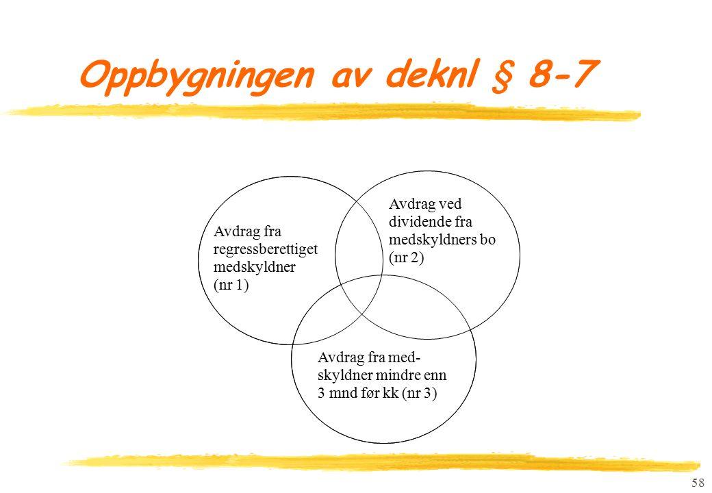 58 Avdrag fra regressberettiget medskyldner (nr 1) Avdrag ved dividende fra medskyldners bo (nr 2) Avdrag fra med- skyldner mindre enn 3 mnd før kk (nr 3) Oppbygningen av deknl § 8-7
