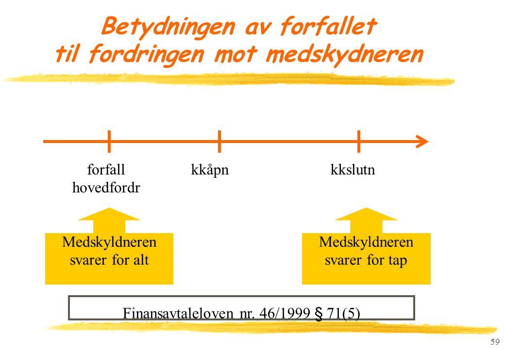 59 Betydningen av forfallet til fordringen mot medskydneren forfall hovedfordr kkåpnkkslutn Medskyldneren svarer for alt Medskyldneren svarer for tap Finansavtaleloven nr.