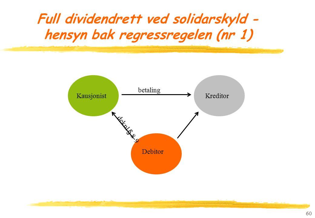 60 KausjonistKreditor Debitor betaling deknl § 8-9 Full dividendrett ved solidarskyld - hensyn bak regressregelen (nr 1)