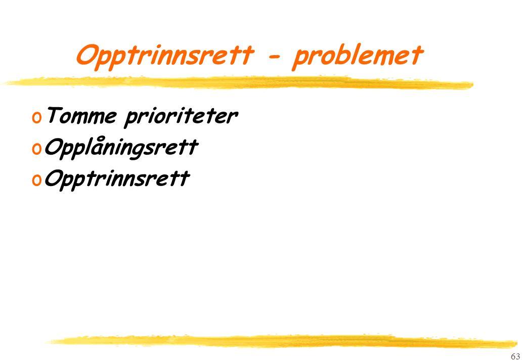 Opptrinnsrett - problemet oTomme prioriteter oOpplåningsrett oOpptrinnsrett 63