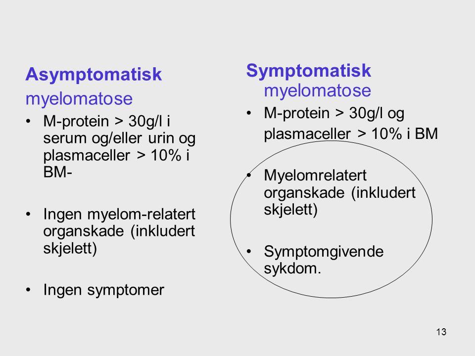 Asymptomatisk myelomatose M-protein > 30g/l i serum og/eller urin og plasmaceller > 10% i BM- Ingen myelom-relatert organskade (inkludert skjelett) Ingen symptomer Symptomatisk myelomatose M-protein > 30g/l og plasmaceller > 10% i BM Myelomrelatert organskade (inkludert skjelett) Symptomgivende sykdom.