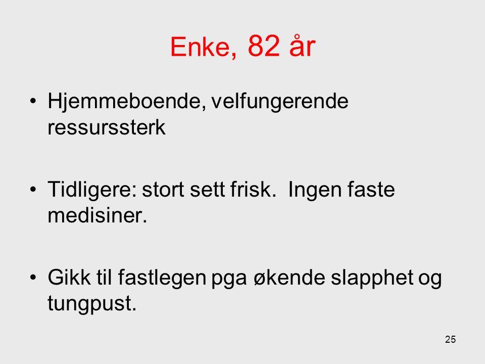 Enke, 82 år Hjemmeboende, velfungerende ressurssterk Tidligere: stort sett frisk.