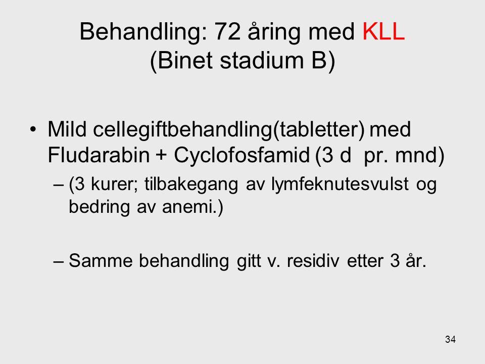 Behandling: 72 åring med KLL (Binet stadium B) Mild cellegiftbehandling(tabletter) med Fludarabin + Cyclofosfamid (3 d pr.