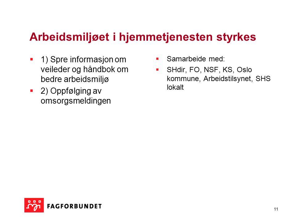 11 Arbeidsmiljøet i hjemmetjenesten styrkes  1) Spre informasjon om veileder og håndbok om bedre arbeidsmiljø  2) Oppfølging av omsorgsmeldingen  Samarbeide med:  SHdir, FO, NSF, KS, Oslo kommune, Arbeidstilsynet, SHS lokalt
