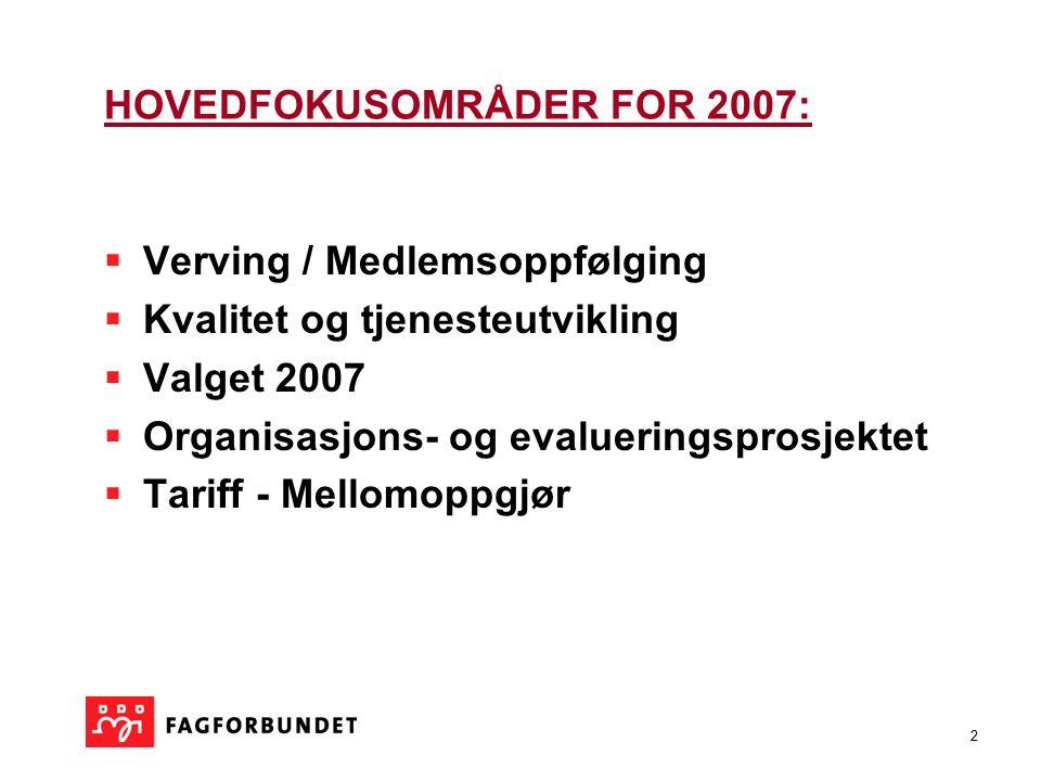 2 HOVEDFOKUSOMRÅDER FOR 2007:  Verving / Medlemsoppfølging  Kvalitet og tjenesteutvikling  Valget 2007  Organisasjons- og evalueringsprosjektet  Tariff - Mellomoppgjør