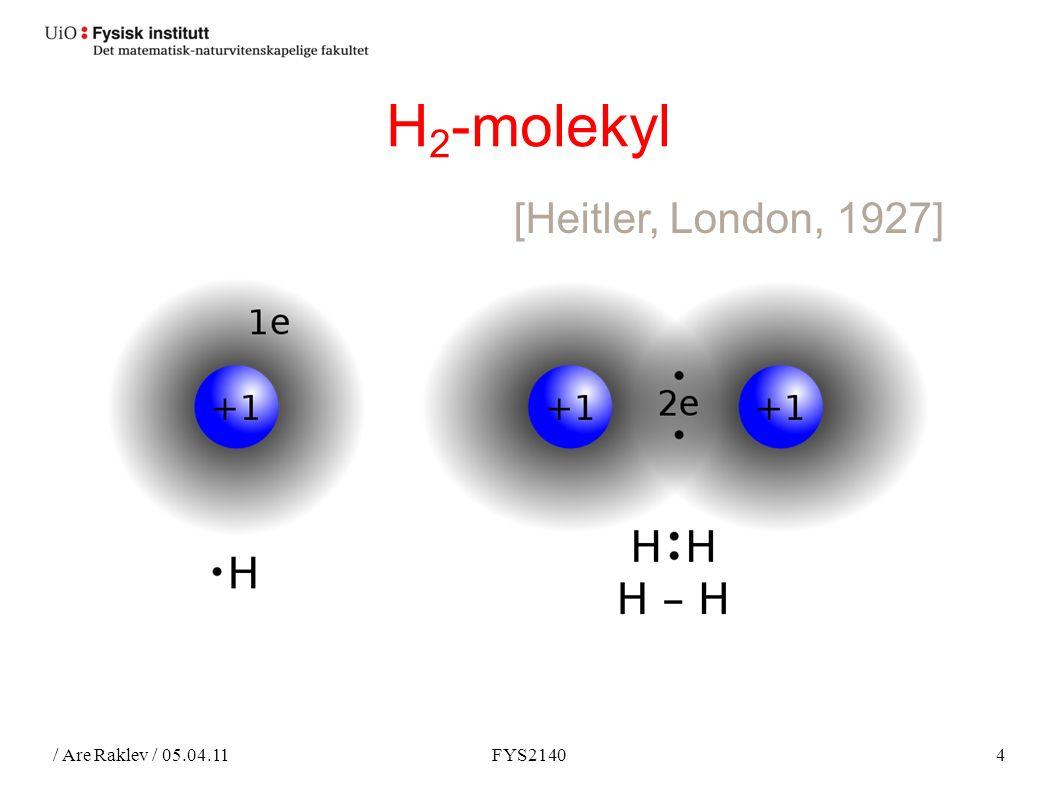 / Are Raklev / 05.04.11FYS21405 Oppsummering ● Identiske partikler beskrives av symmetriske (bosoner) og anti-symmetriske (fermioner) bølgefunksjoner.