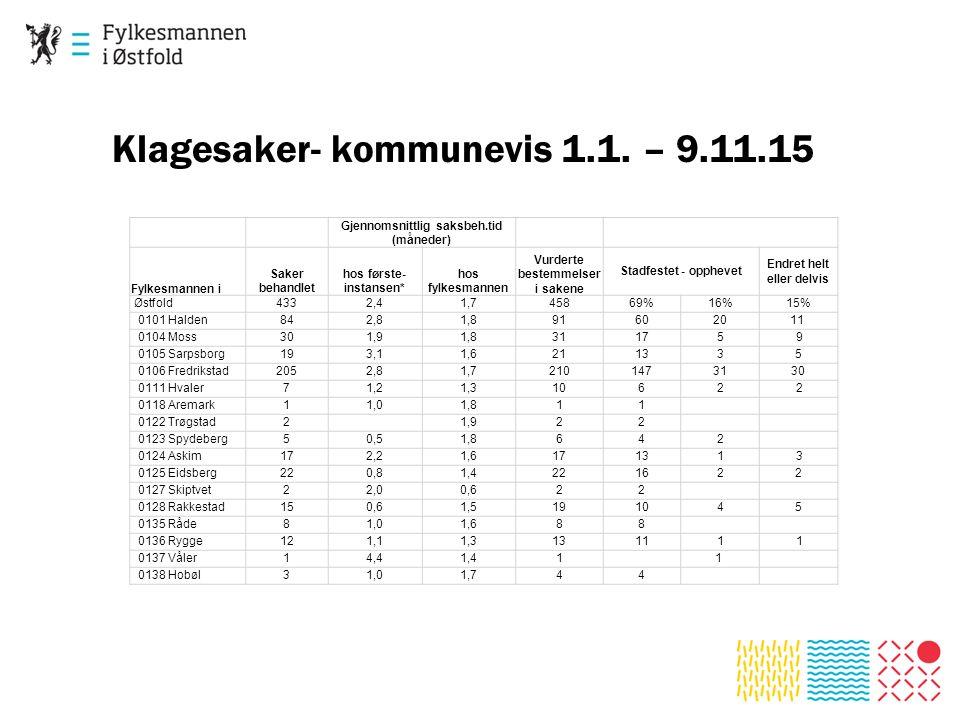 Klagesaker- kommunevis 1.1.