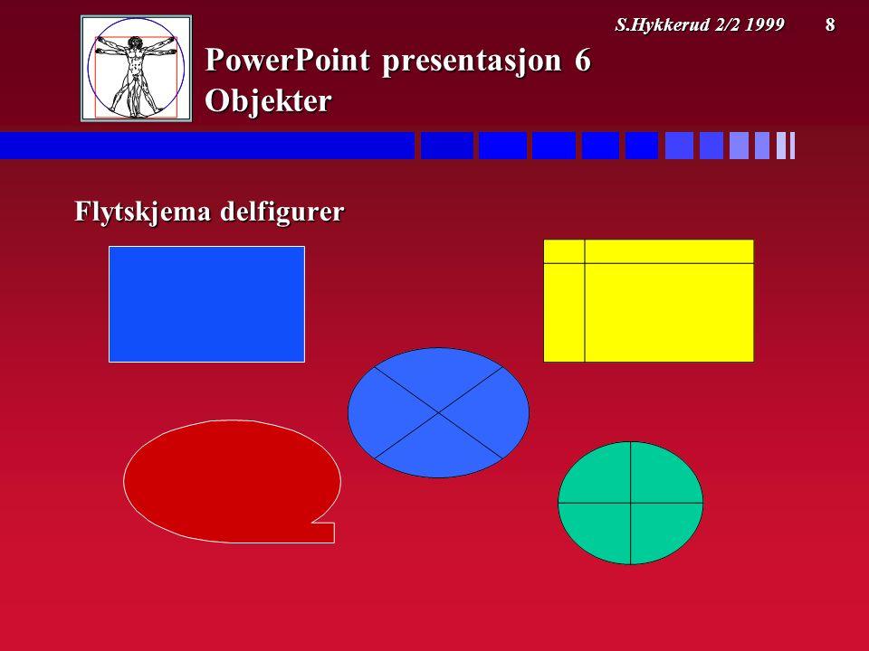 S.Hykkerud 2/2 1999 8 PowerPoint presentasjon 6 Objekter Flytskjema delfigurer