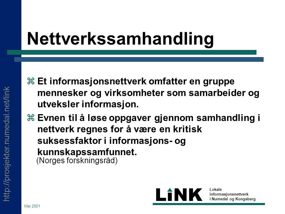http://prosjekter.numedal.net/link LINK Lokale informasjonsnettverk i Numedal og Kongsberg Mai 2001 LiNK-nettverket Kunn- skap Tekno- logi Prosess Virke- midler Kapital