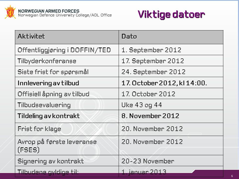 5 Norwegian Defence University College/ADL Office Viktige datoer AktivitetDato Offentliggjøring i DOFFIN/TED1.