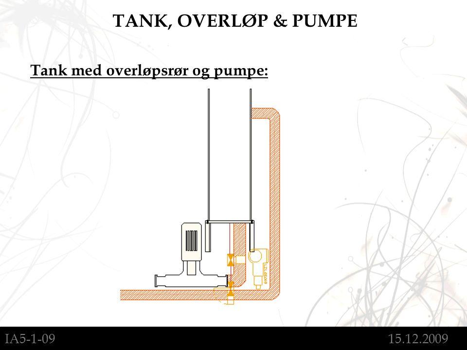 IA5-1-09 15.12.2009 TANK, OVERLØP & PUMPE Tank med overløpsrør og pumpe: