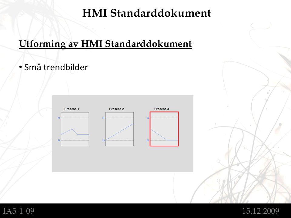 IA5-1-09 15.12.2009 HMI Standarddokument Utforming av HMI Standarddokument Små trendbilder