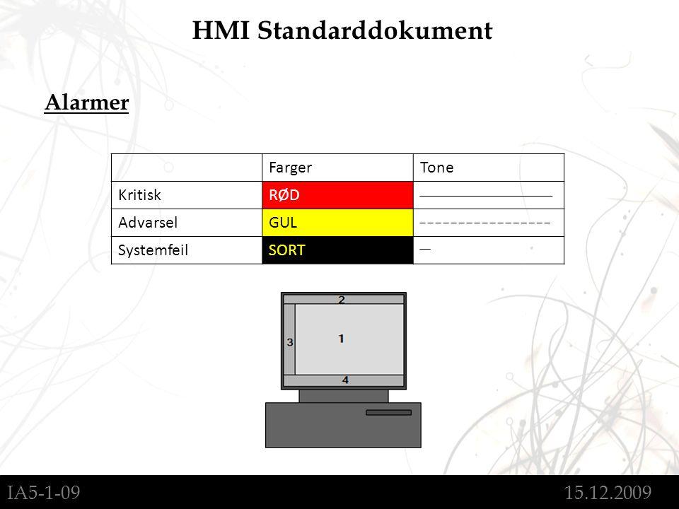 IA5-1-09 15.12.2009 HMI Standarddokument Alarmer FargerTone KritiskRØD AdvarselGUL SystemfeilSORT