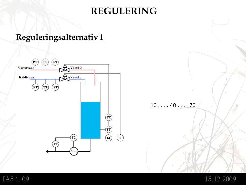 IA5-1-09 15.12.2009 REGULERING Reguleringsalternativ 1 10.... 40.... 70
