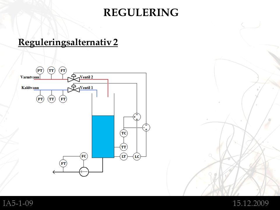 IA5-1-09 15.12.2009 REGULERING Reguleringsalternativ 2