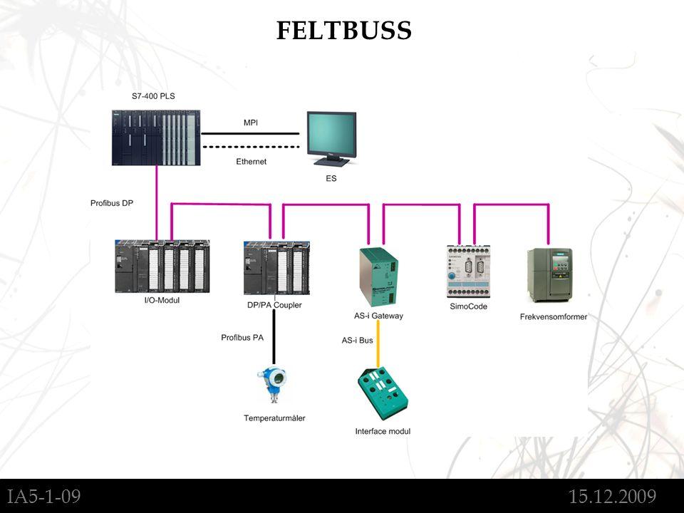 IA5-1-09 15.12.2009 FELTBUSS