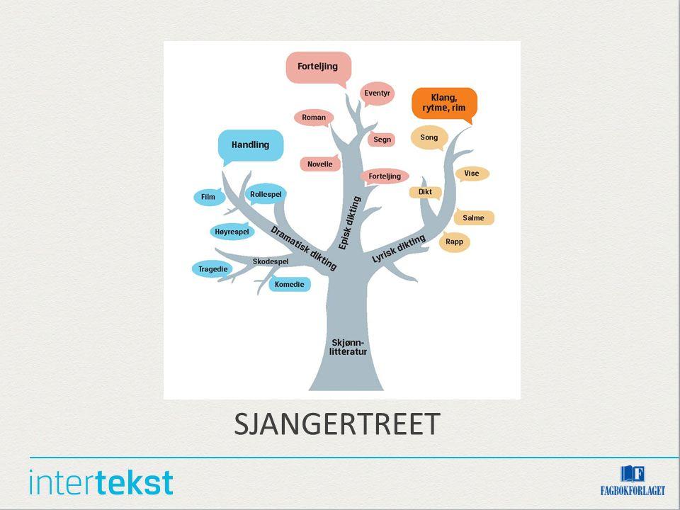 SJANGERTREET